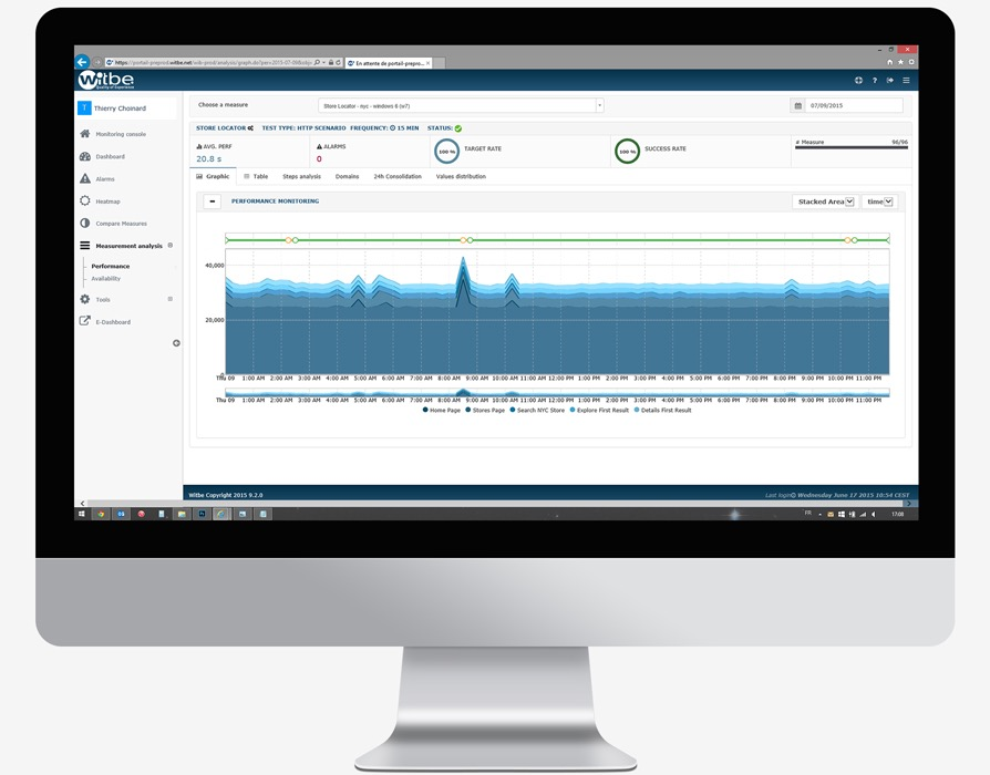 use case unified communications qoe monitoring
