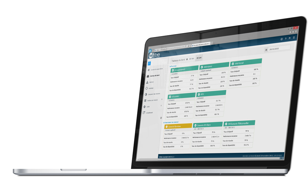 The Witbe Portal offers a single interface Dashboards to easily monitor all your IVR Services
