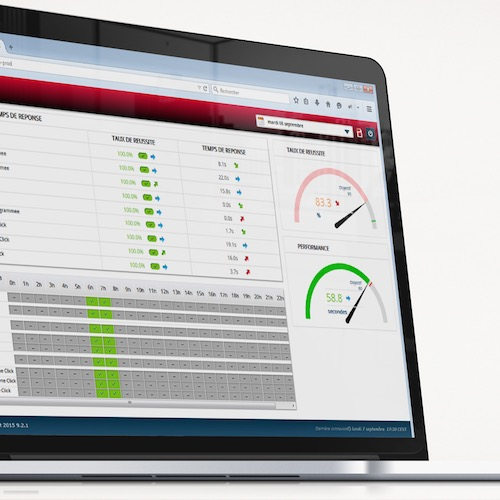Unified Communications QoE Monitoring