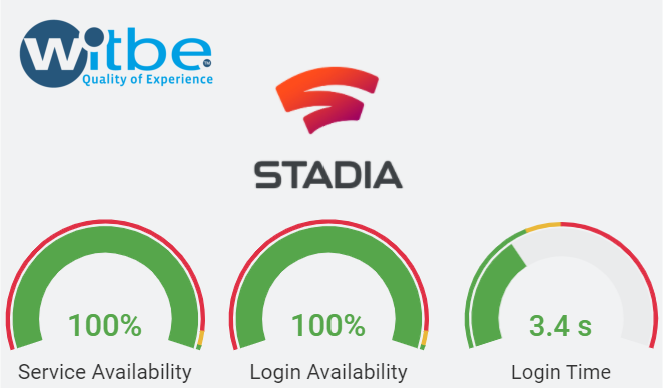 Google Stadia Snapshot - global overview -  Quality of experience